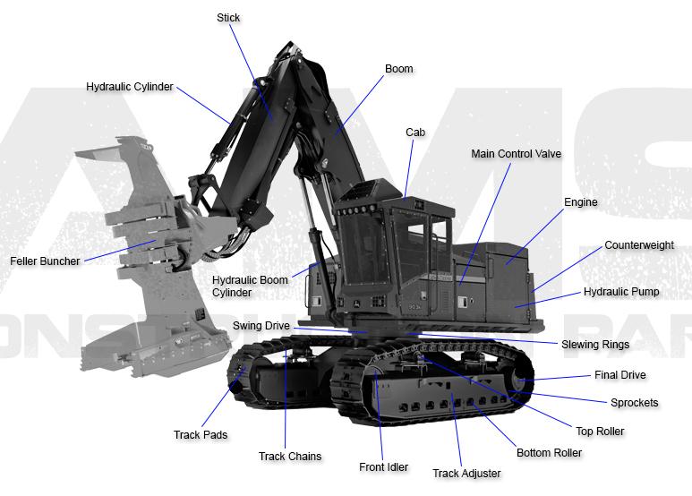 caterpillar excavator parts diagram  caterpillar  get free