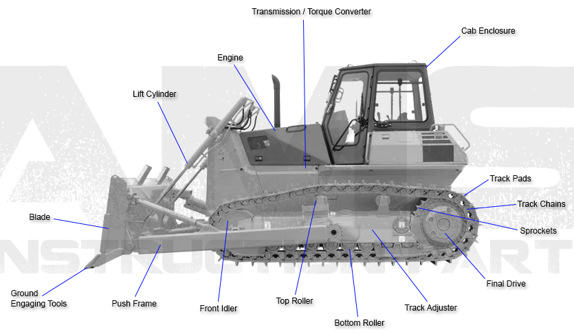 Caterpillar Bulldozer Diagram