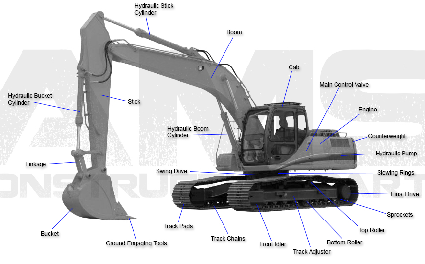 Bobcat Excavator Diagram