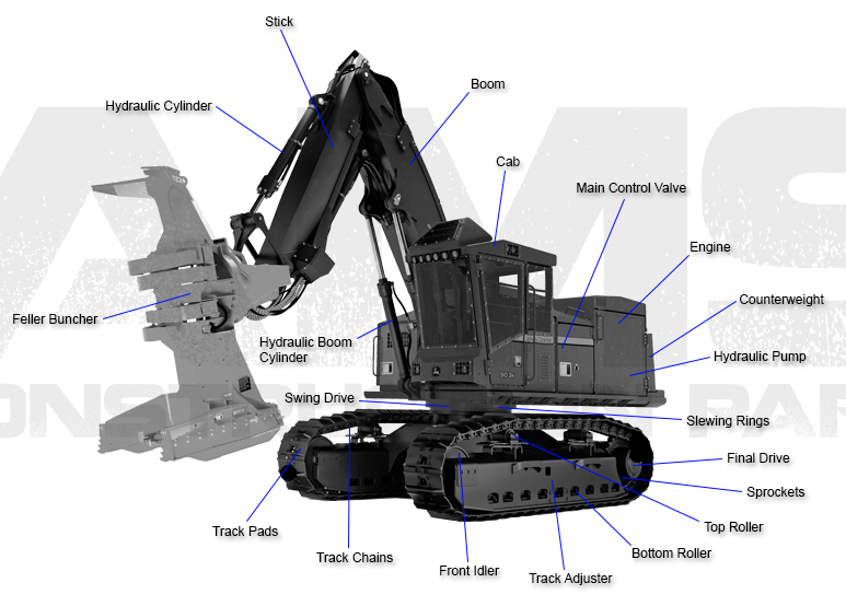 Other Feller Buncher Diagram