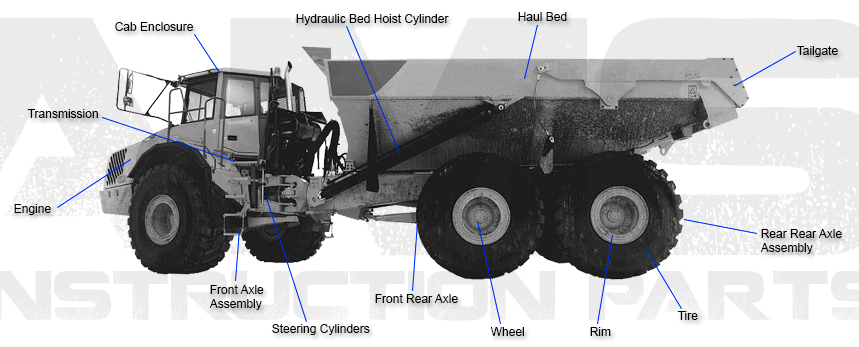 John Deere Off Road Truck Diagram